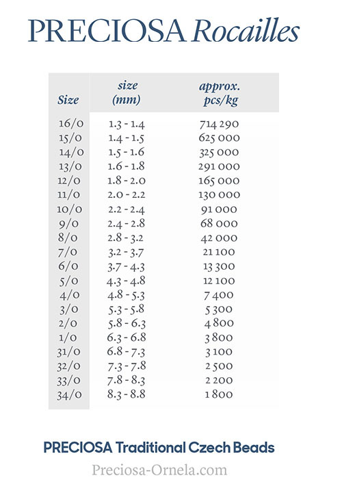 Размеры и количество бисера